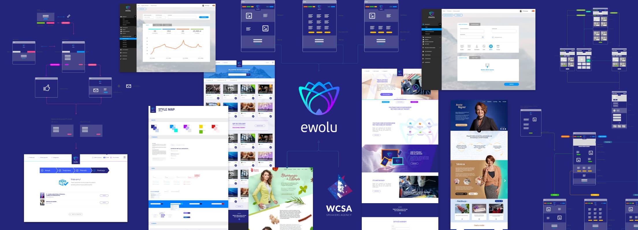 Ewolu e-learning platform